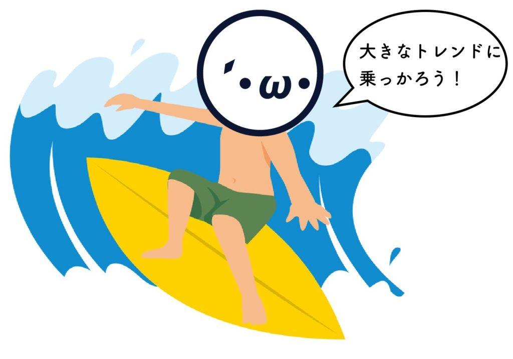 波に乗るORZ