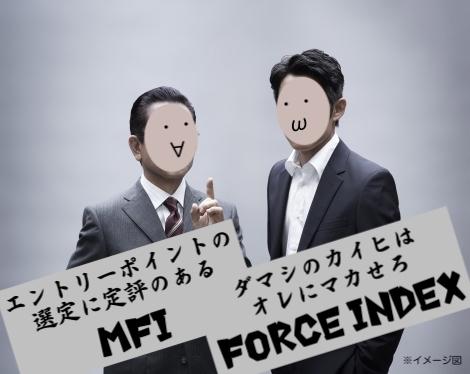 MFIとForce Indexのイメージ図