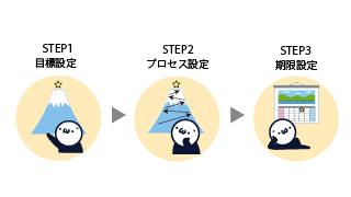 目標への道