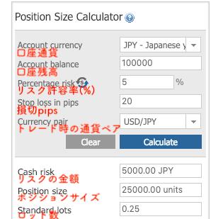 ポジションサイズ計算ツール