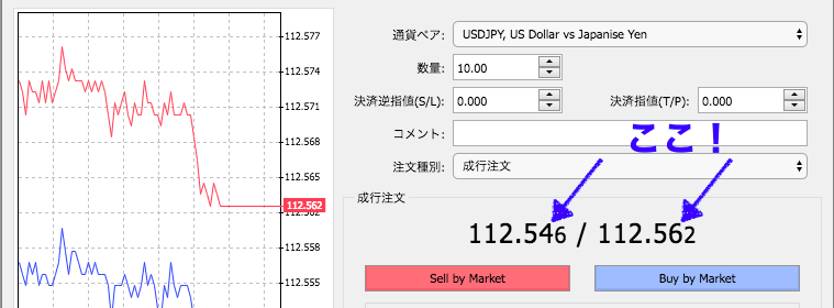 ドル円の1pips