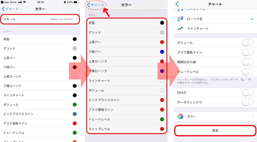 スマホMT4チャート色設定