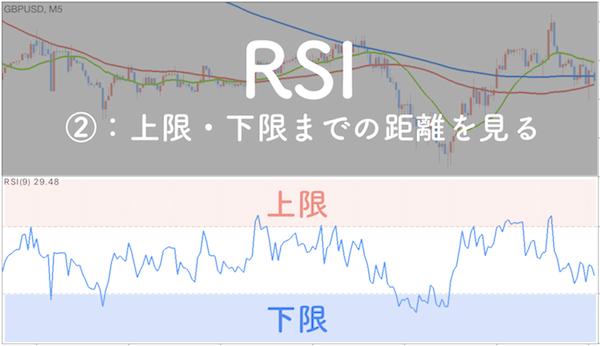 RSIの紹介画像