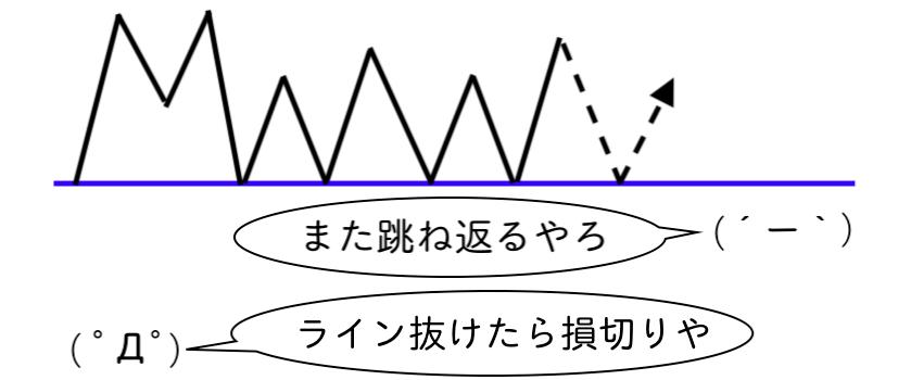 抵抗帯のイメージ