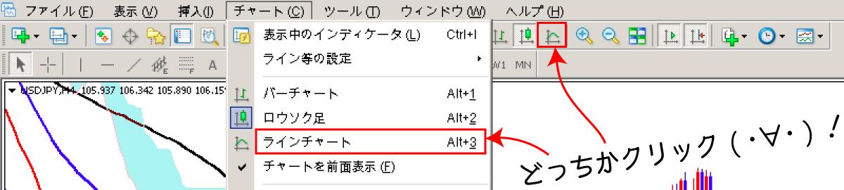 MT4でのラインチャートの表示方法