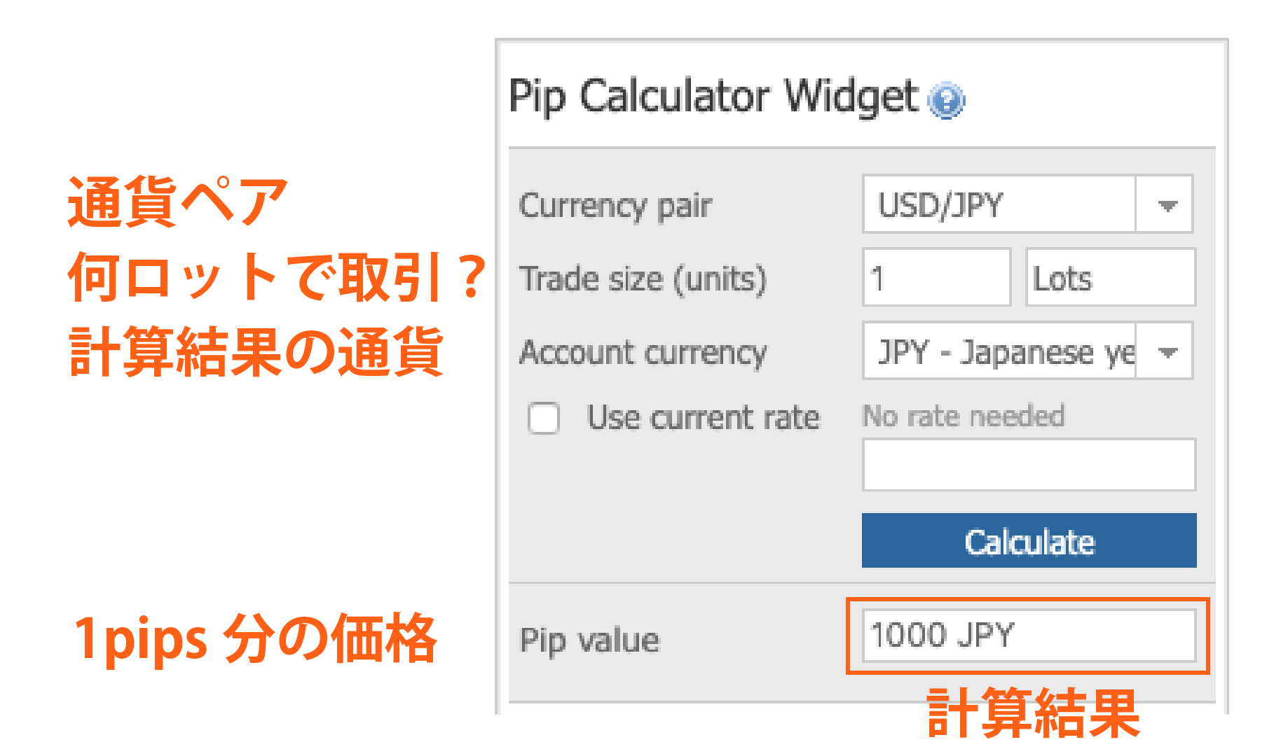 pips計算ツール