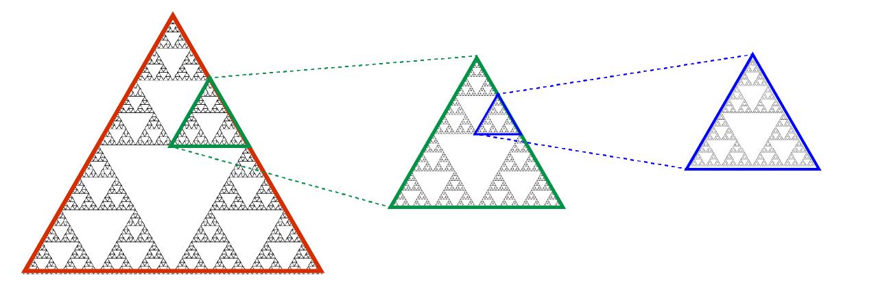 フラクタル構造