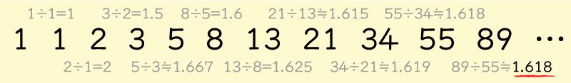 フィボナッチ数からの黄金比
