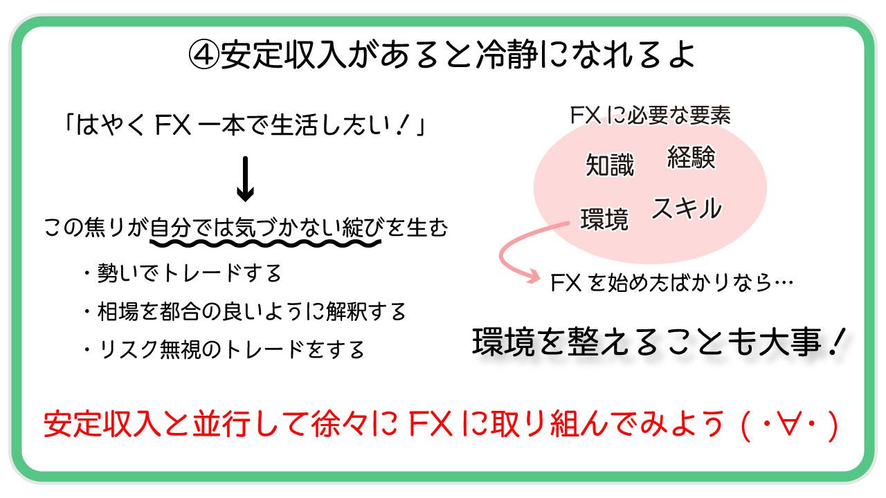 FX 安定収入