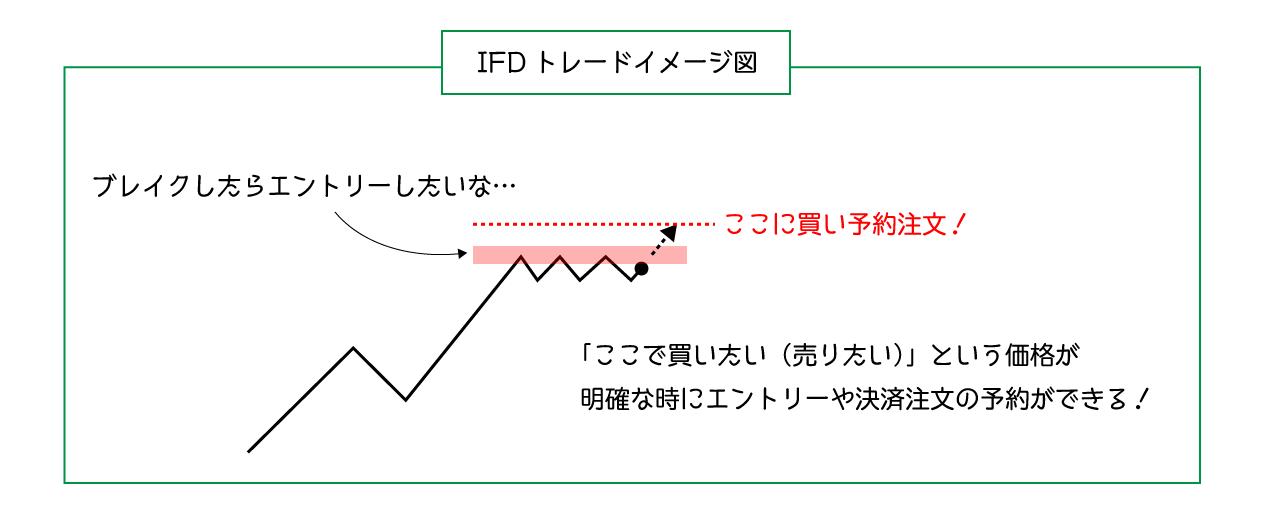 IFDトレード